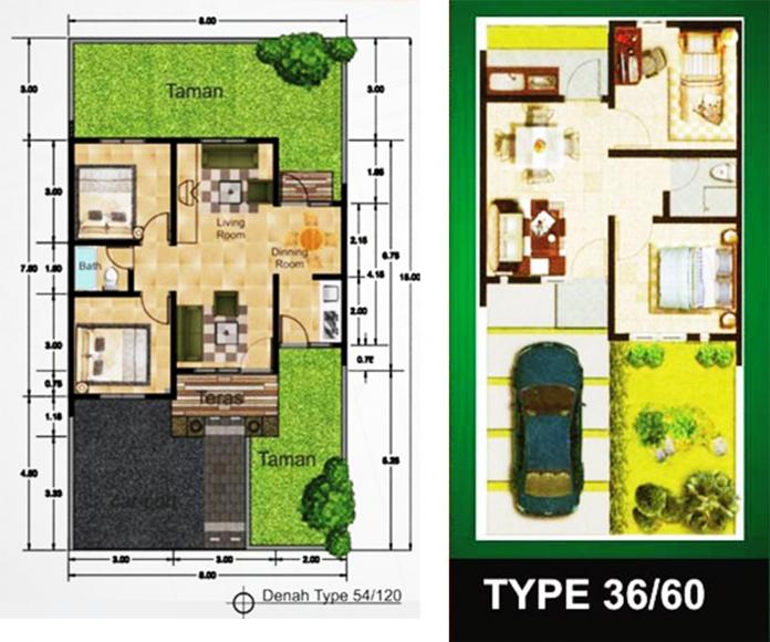 Ukuran Rumah